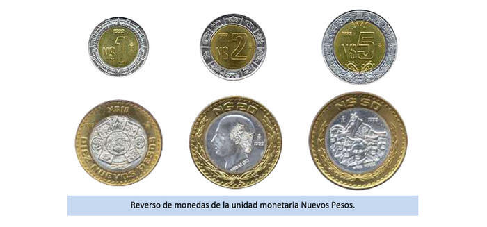 Monedas de nuevos pesos