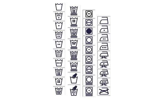 pictogramas textiles