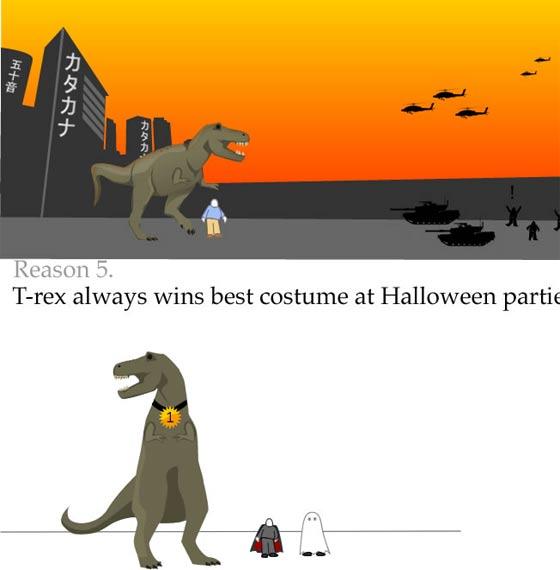 dibujos de tiranosaurio rex