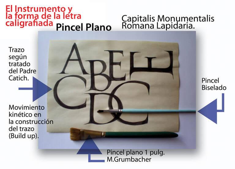 Plumas para caligrafía