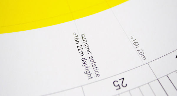calendario solar 2014