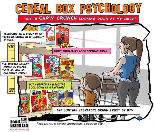 psicología de marketing