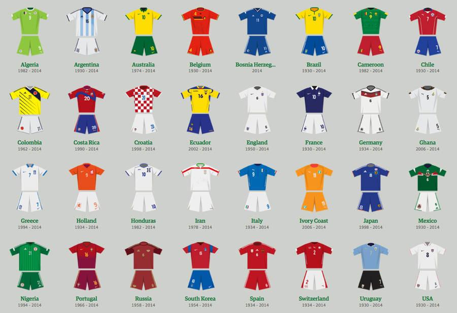 uniformes de las selecciones de futbol