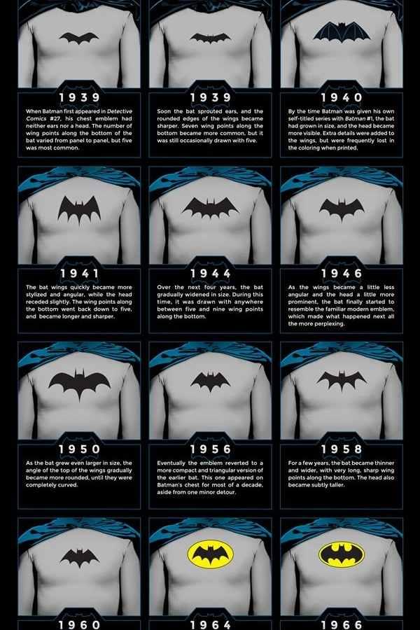 posters de batman