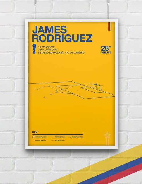 posters minimalistas de futbol