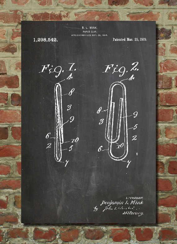 posters de patentes