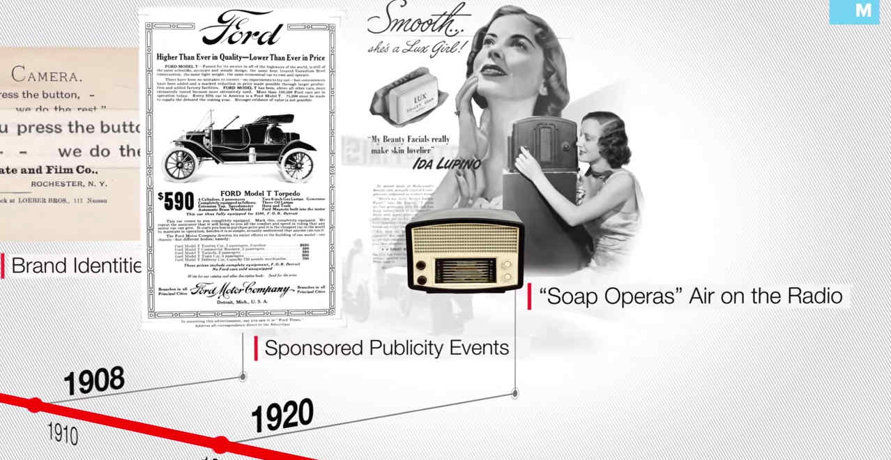historia de la publicidad en video