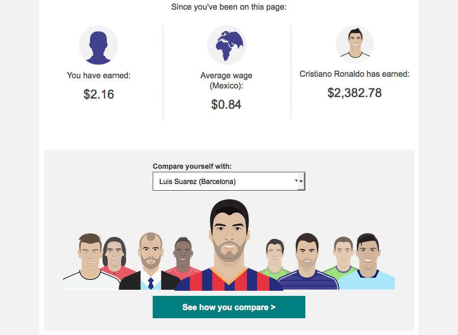 salario de los futbolistas