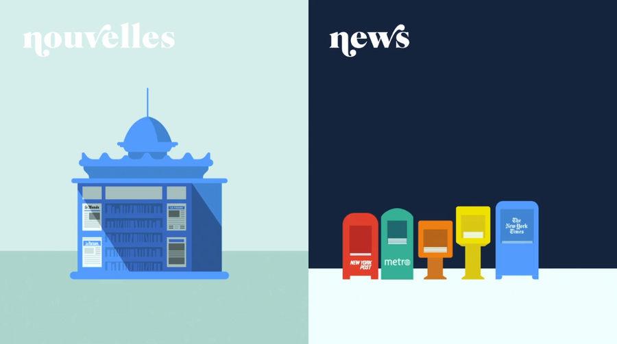París versus Newyork