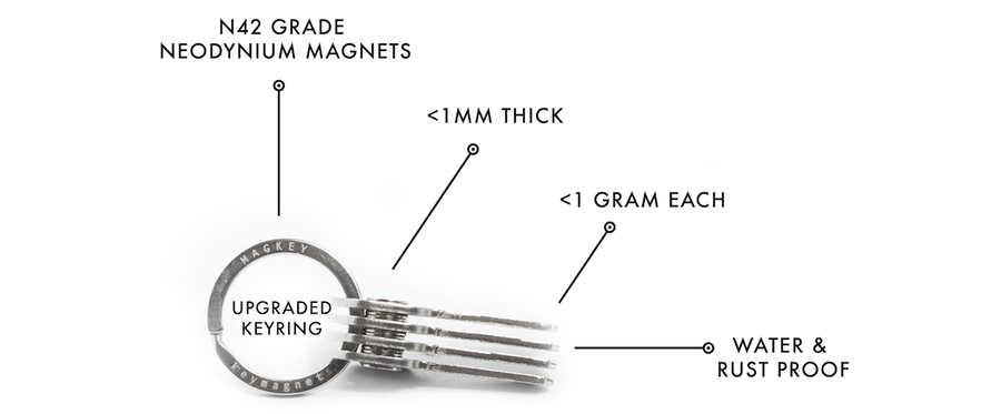 llaves con imanes