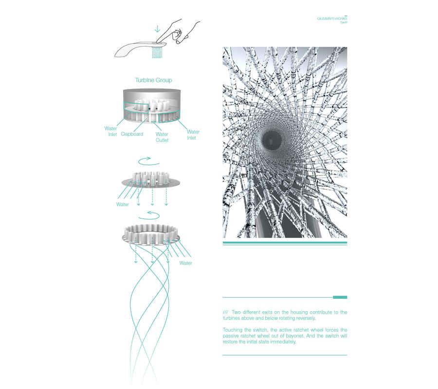 trabajos de estudiantes de diseño industrial