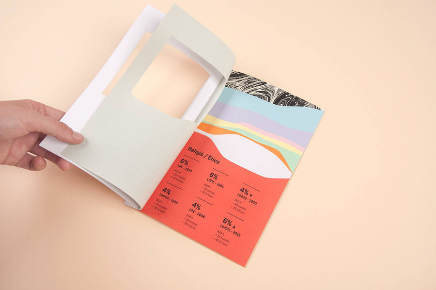 infografías hechas de papel