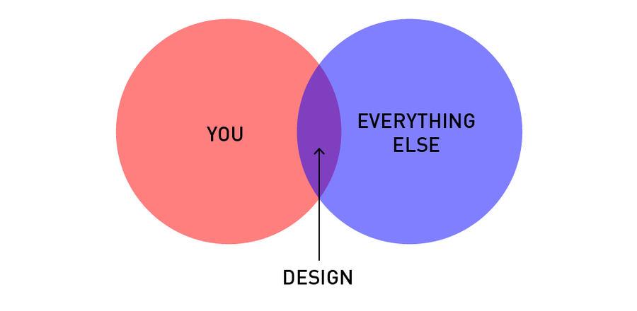 gráficos honestos sobre diseño gráfico