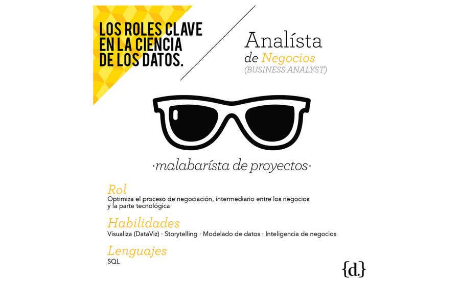 infografía ciencia de los datos