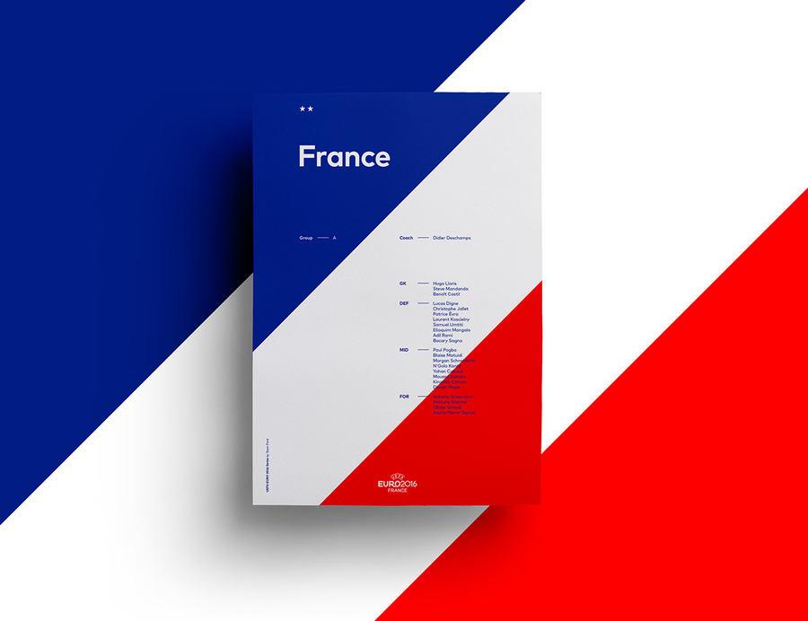 posters de la EURO 2016