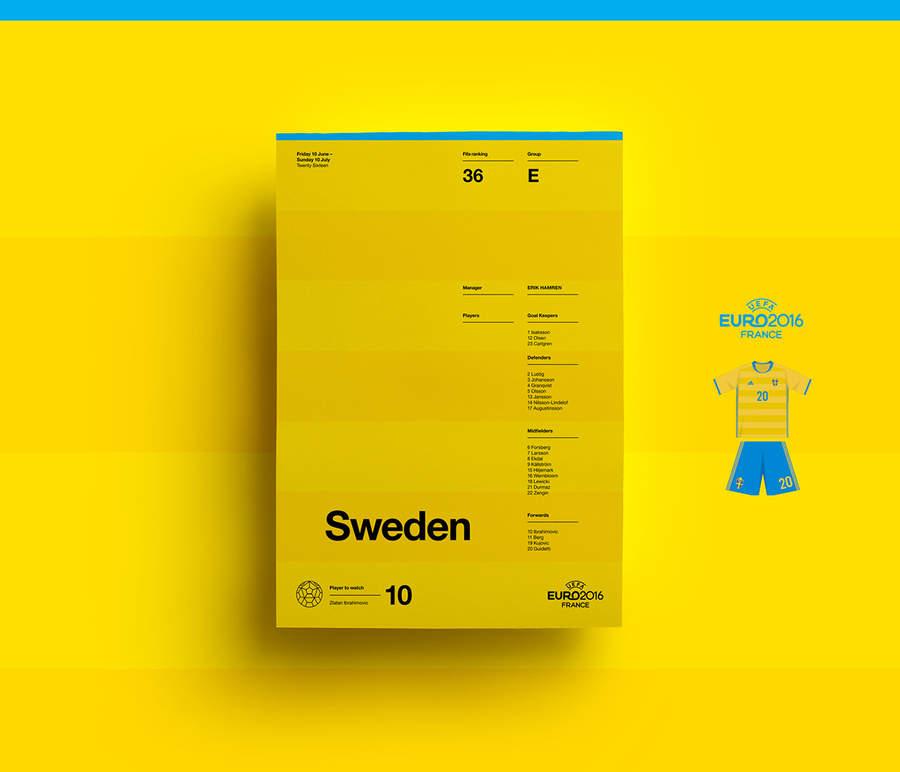 posters retro de la EURO 2016