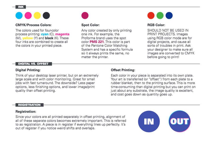 términos comunes en impresión
