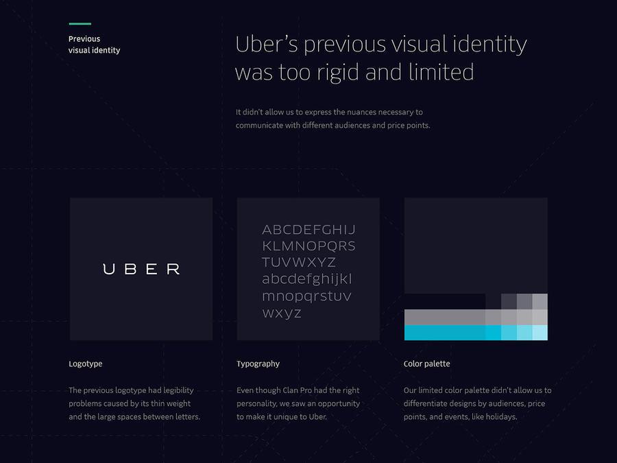 identidad visual de Uber