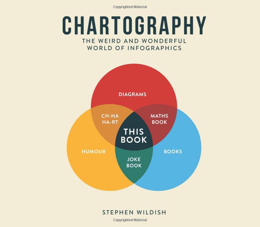 libro de infografías