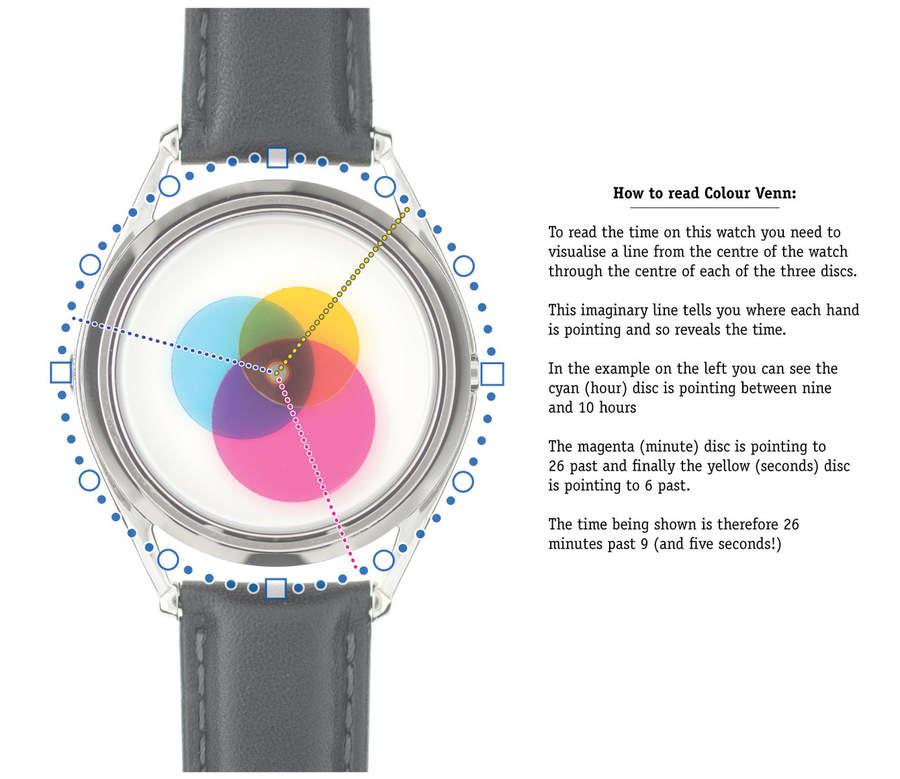 reloj de colores primarios