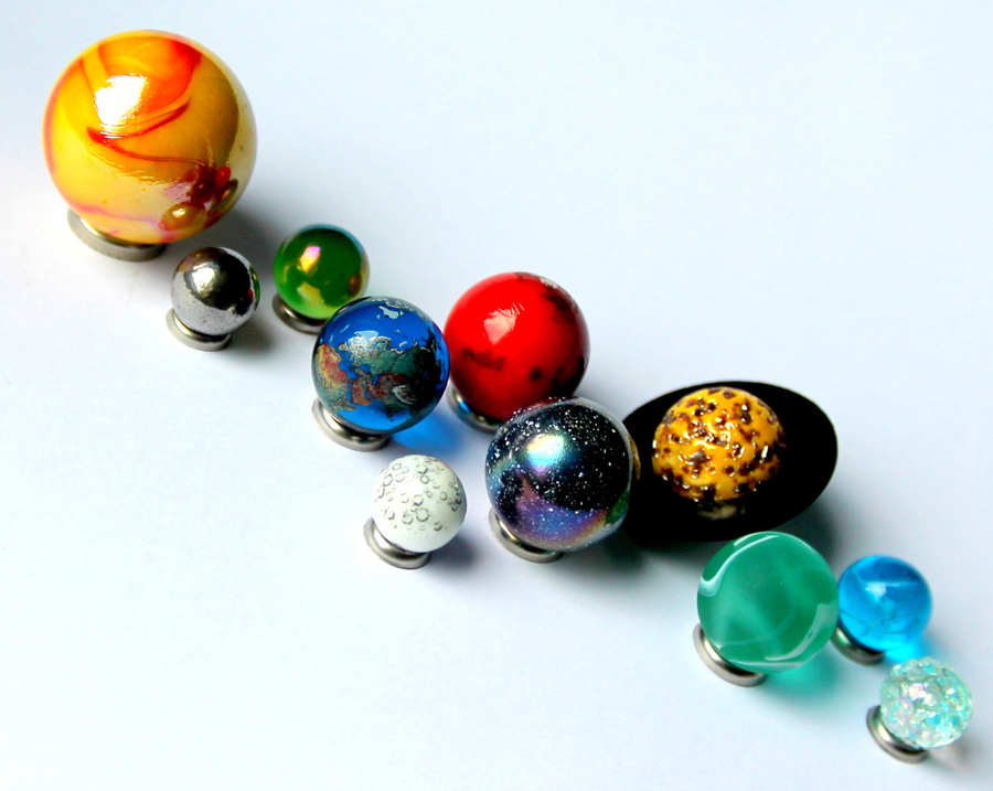 caicos de planetas