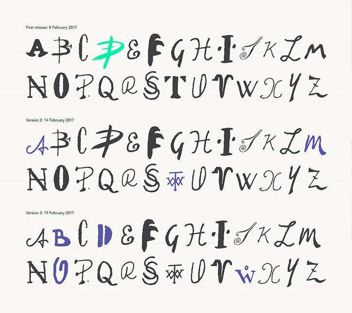 tipografía hecha de firmas