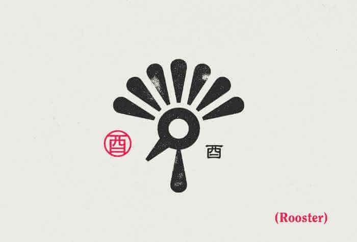 dibujo de los animales del horóscopo chino