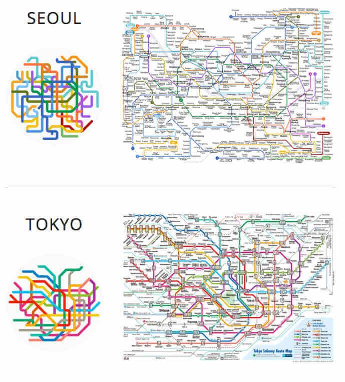220 sistemas de metro