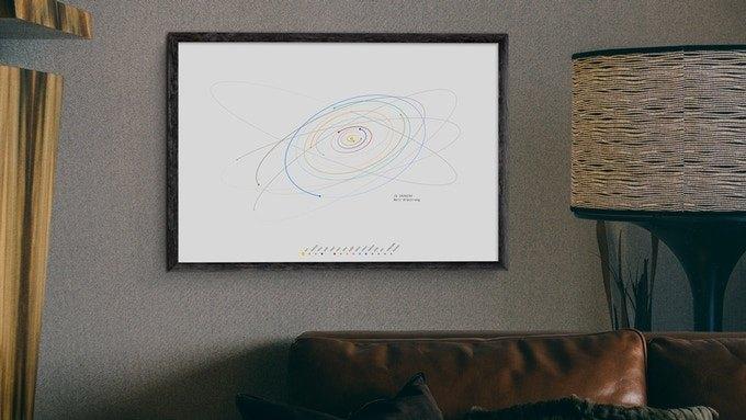 sistema solar el día de tu nacimiento