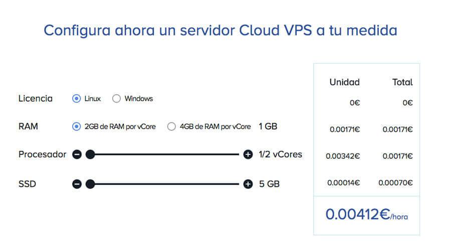 Servidores Cloud VPS
