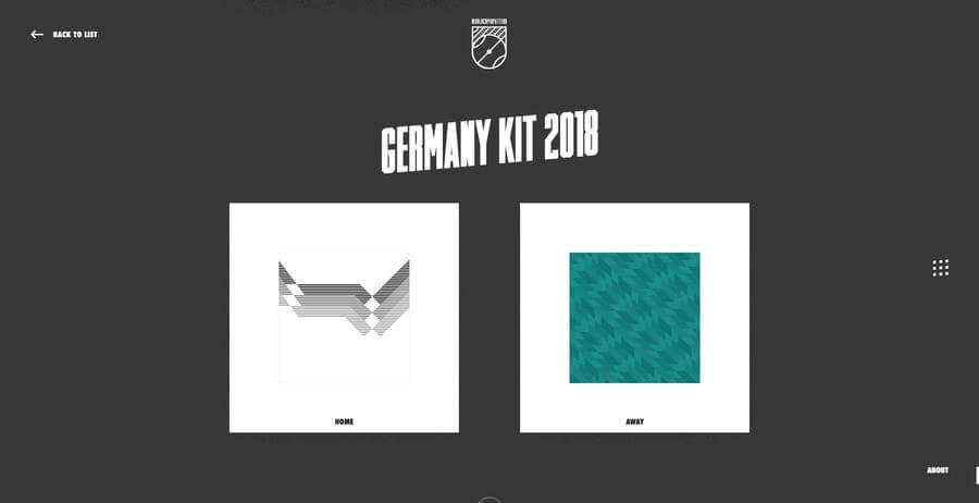 Patrones de uniformes de las selecciones de fútbol