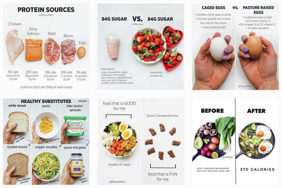 Cuenta en Instagram de nutrición