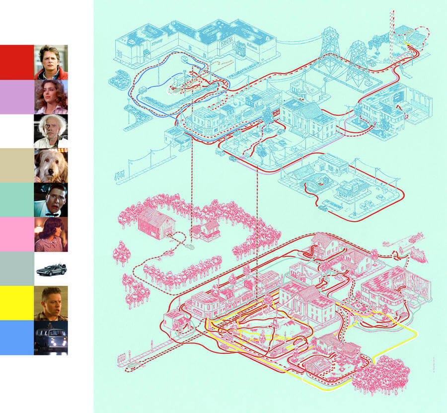 Mapa de películas