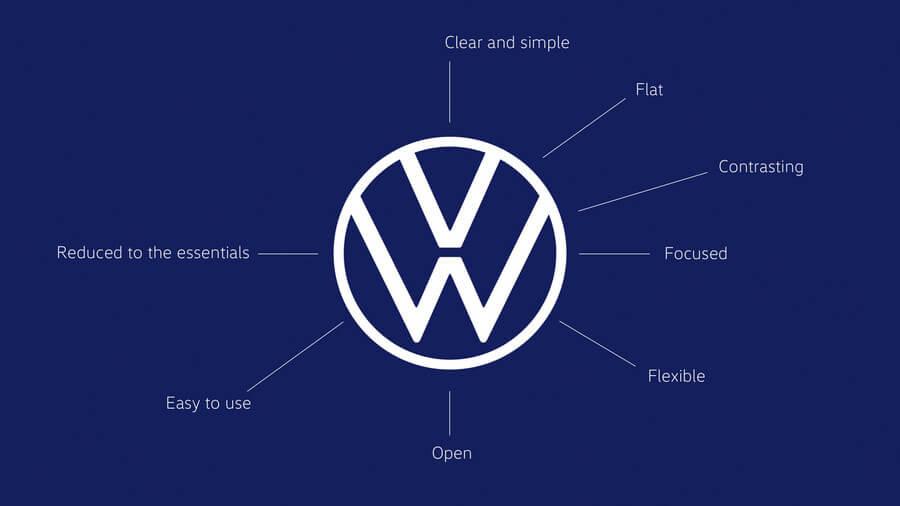 Nuevo logo de Volkswagen