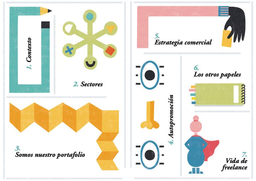 libro sobre ilustración profesional