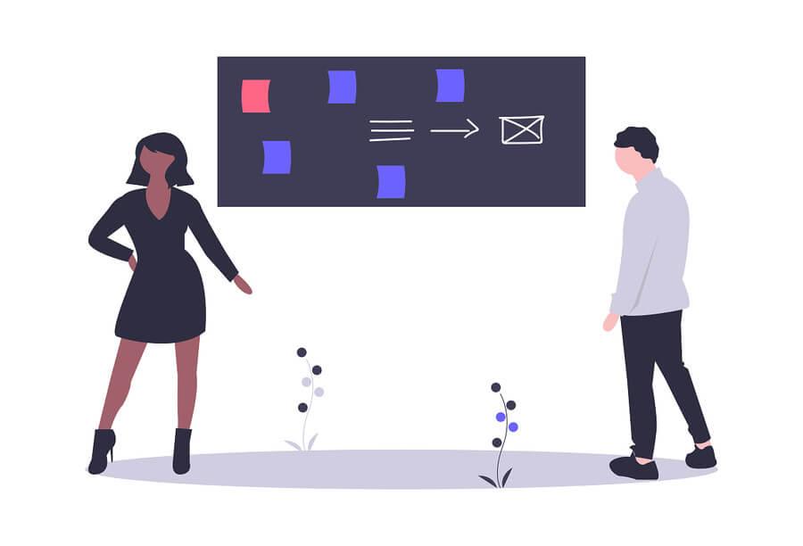 Técnicas de representación