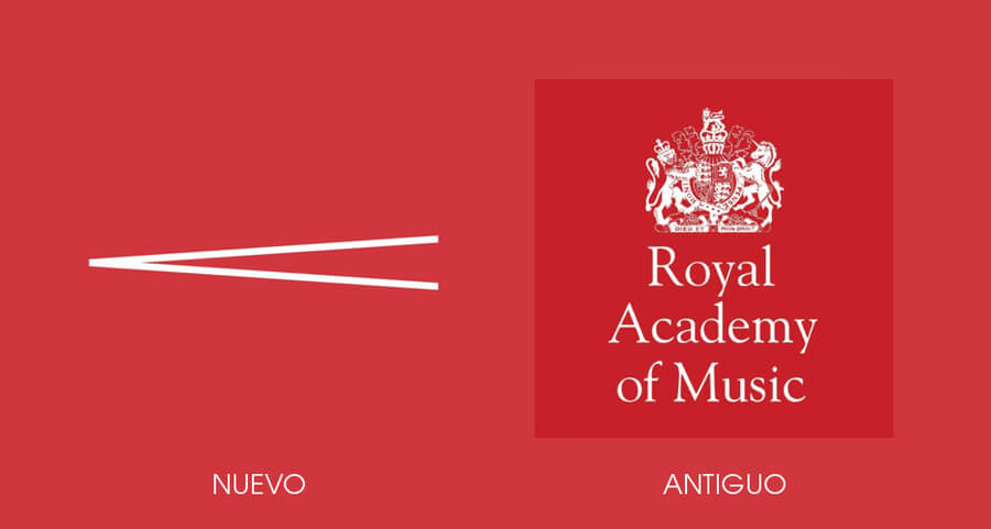 logo Royal Academy of Music